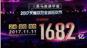 2017年淘宝天猫双十一销售额是多少,双十一总共卖了多少钱