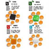 中国手工皂V皂怎么代理?多少钱可以加入?