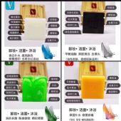 V皂好用吗?中国怎么代理V皂?VJT产品好卖吗?