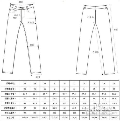 裤子的尺码是腰围吗_30的裤子到底是多少尺?裤子的尺码怎么算_53货源网